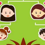 3 Simple Steps to Find your Family Tree