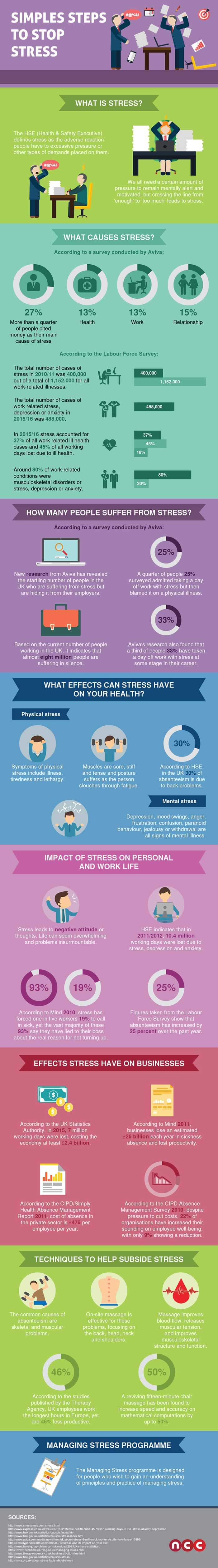 Simple Steps To Subside Stress Infographic