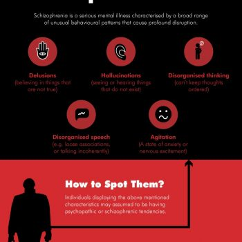 What Makes a Serial Killer? (Infographic)