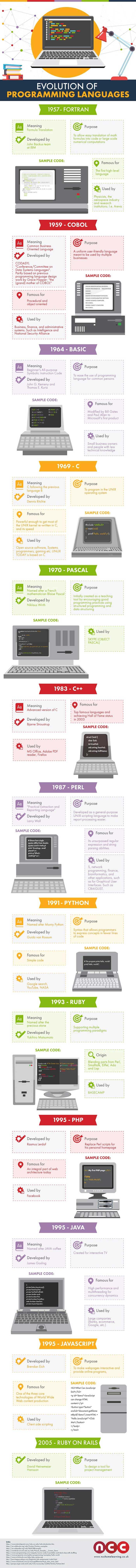 computer-programming-language-history