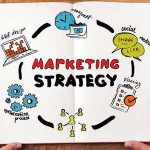 Where Can Marketing Take You?