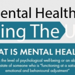Mental Health In The UK (Infographic)