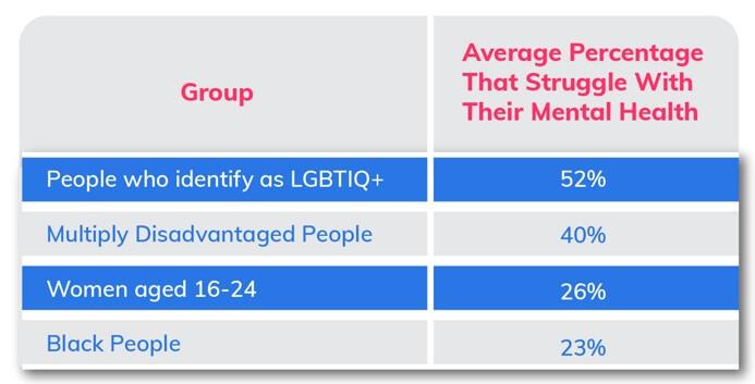 Group struggle